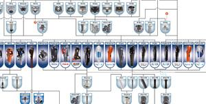 Synoptické diagramy